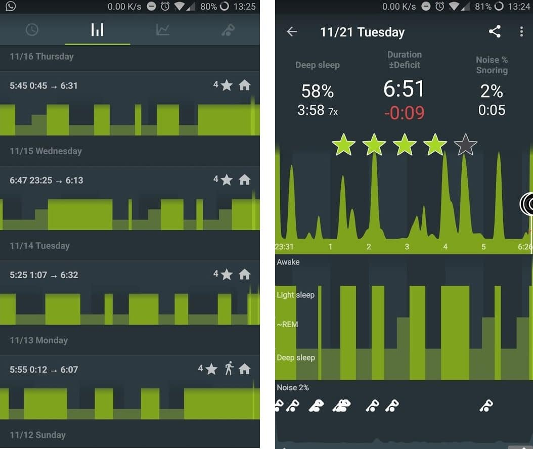 The data collected by my sleep tracking app