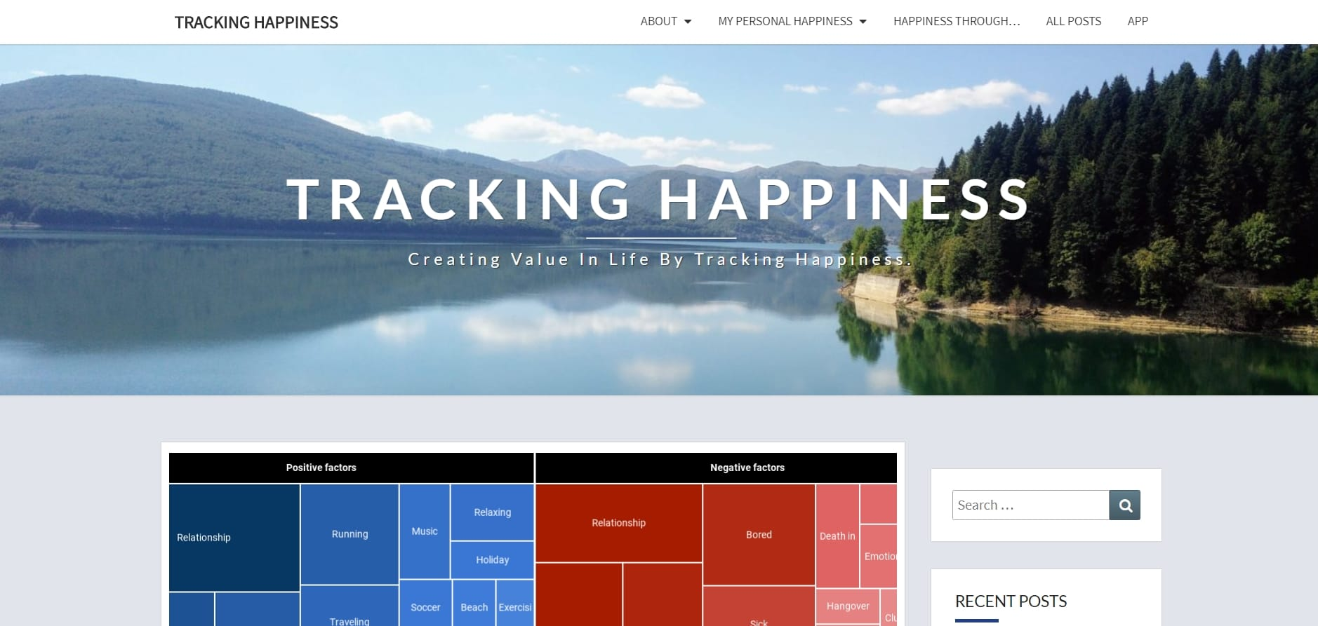 first homepage design of tracking happiness