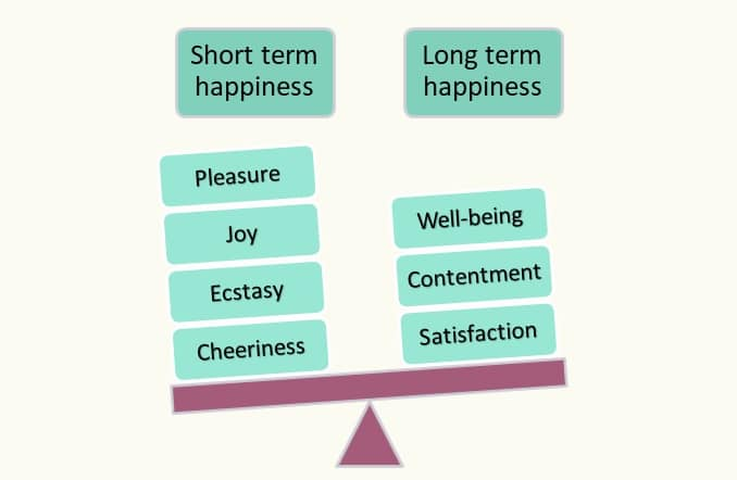 happiness long-term vs short-term balance
