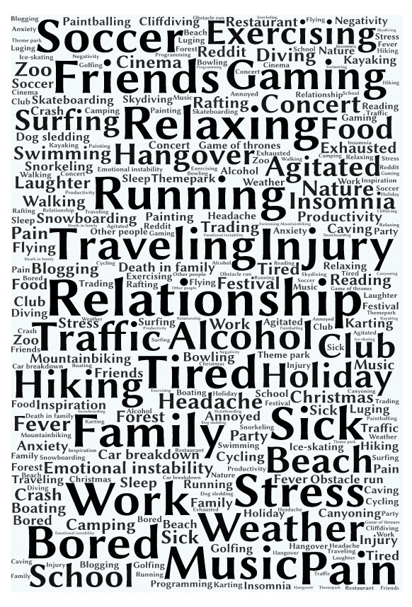 factors of happiness header image