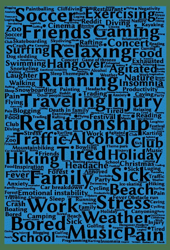 factors of happiness header image