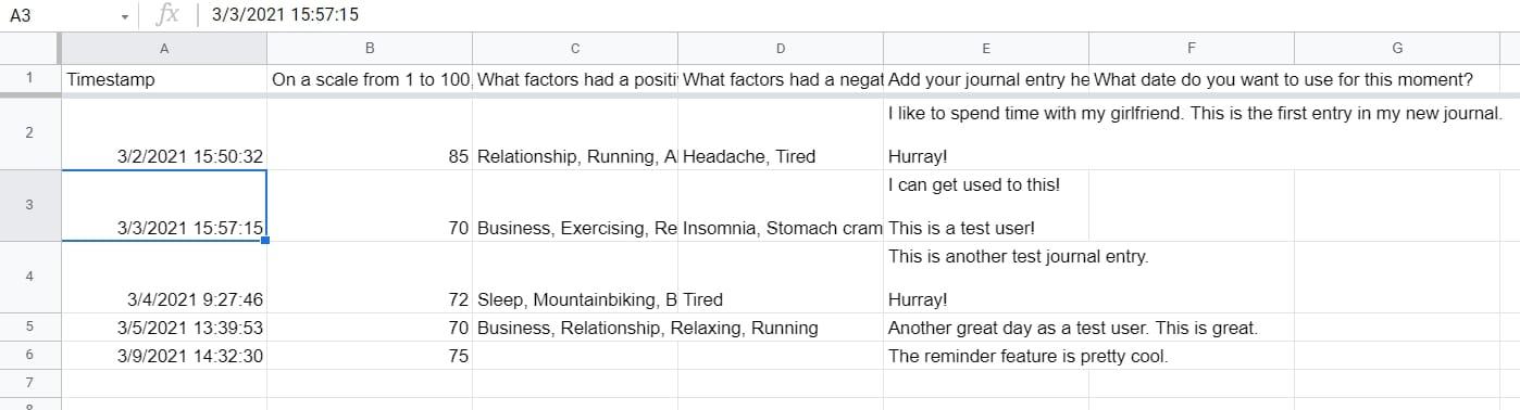 THD form input edit data