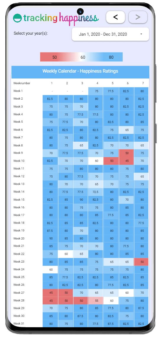 THD showcase smartphone dashboard calendar